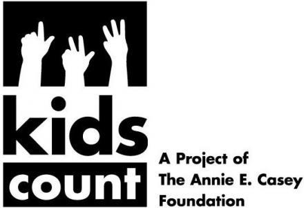 Indiana Kids Count